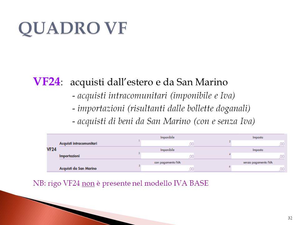 VF24 : acquisti dall'estero e da San Marino - acquisti intracomunitari (imponibile e Iva) - importazioni (risultanti dalle bollette doganali) - acquis