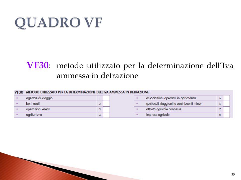 VF30 : metodo utilizzato per la determinazione dell'Iva ammessa in detrazione 35