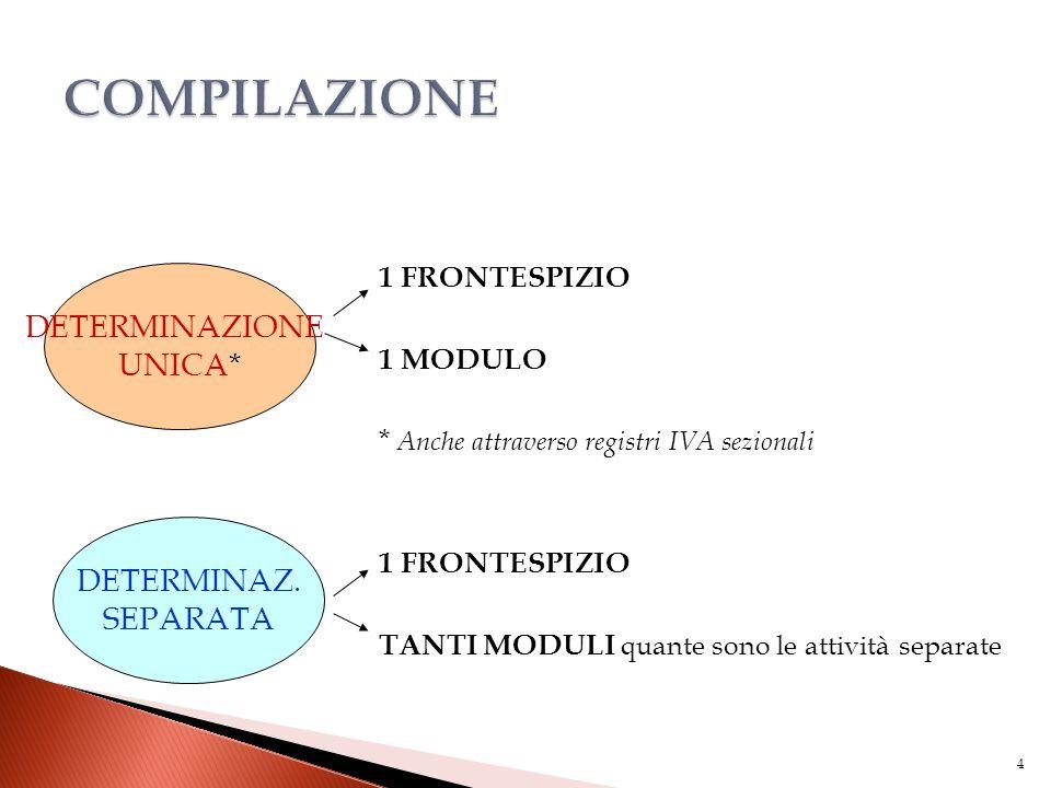 1 FRONTESPIZIO 1 MODULO * Anche attraverso registri IVA sezionali 1 FRONTESPIZIO TANTI MODULI quante sono le attività separate 4 DETERMINAZIONE UNICA*