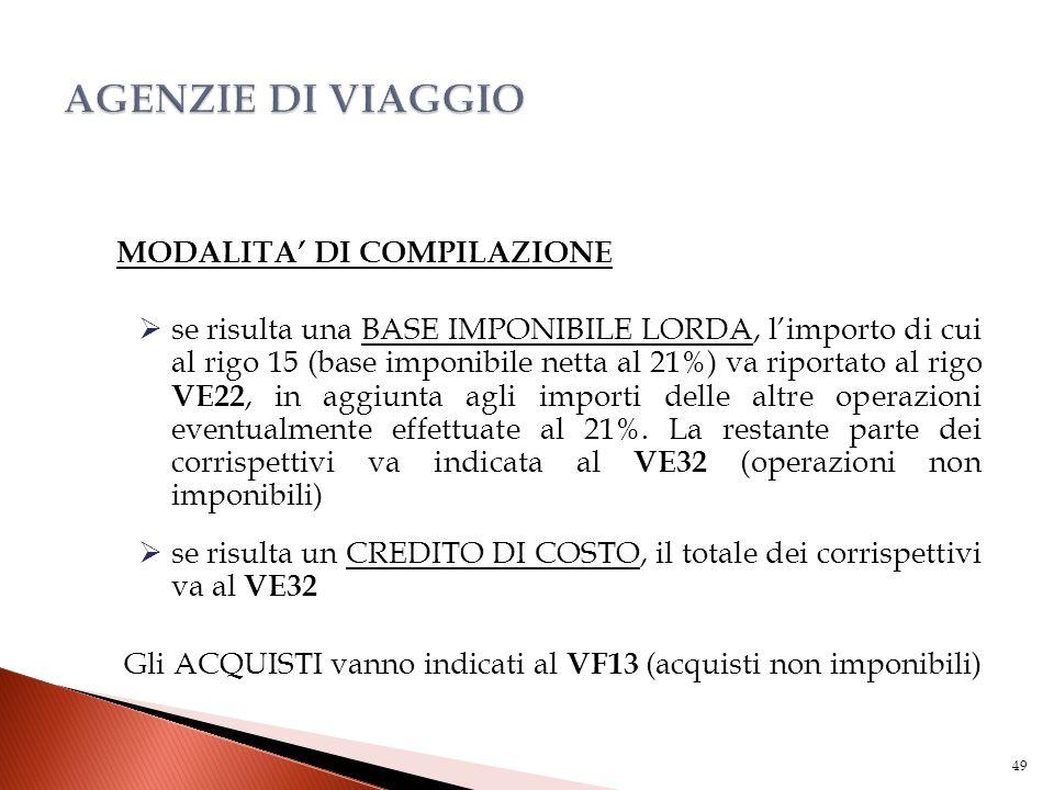 MODALITA' DI COMPILAZIONE  se risulta una BASE IMPONIBILE LORDA, l'importo di cui al rigo 15 (base imponibile netta al 21%) va riportato al rigo VE22