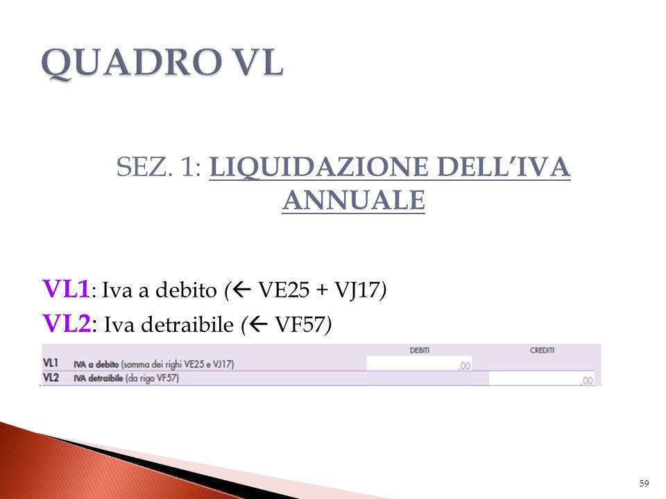 SEZ. 1: LIQUIDAZIONE DELL'IVA ANNUALE VL1 : Iva a debito (  VE25 + VJ17 ) VL2 : Iva detraibile (  VF57 ) 59