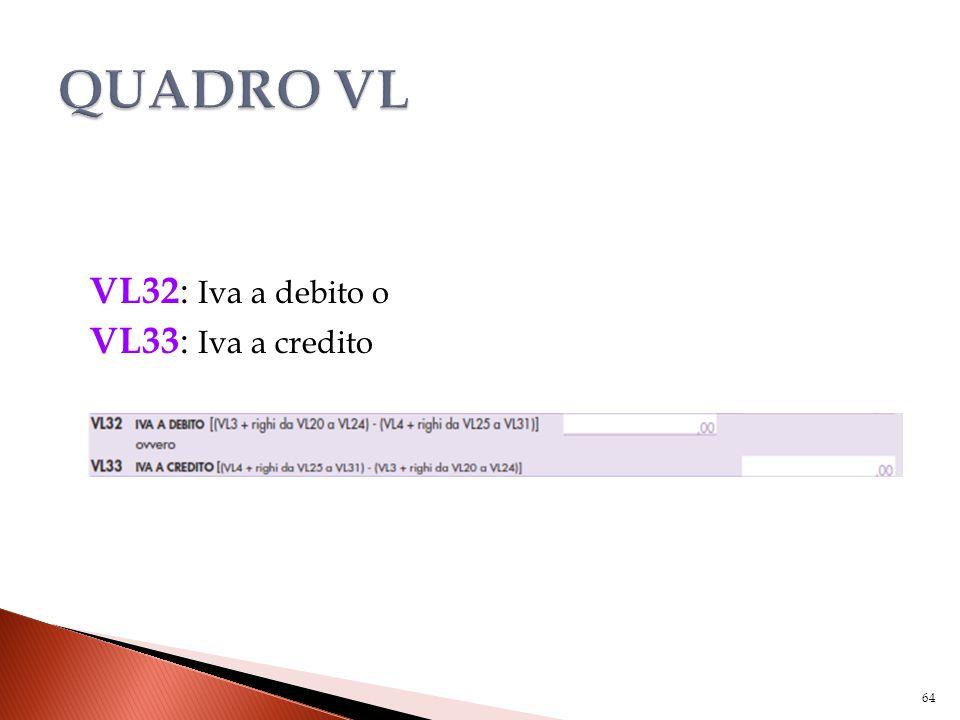 VL32 : Iva a debito o VL33 : Iva a credito 64