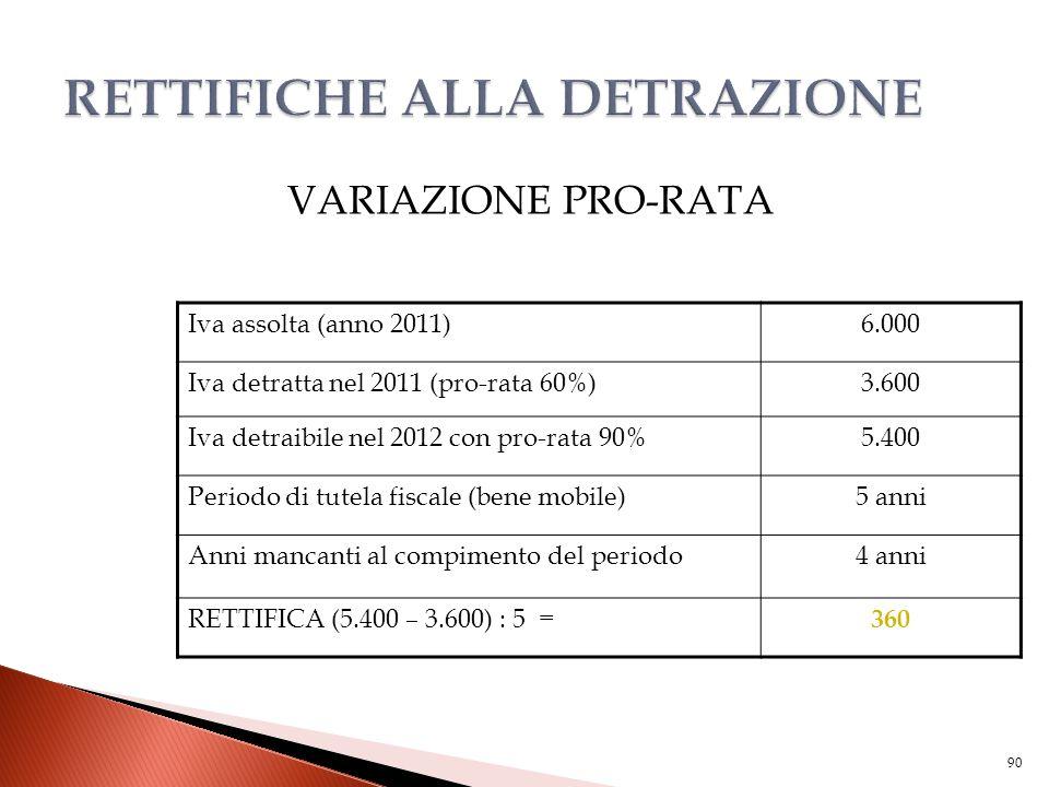 VARIAZIONE PRO-RATA 90 Iva assolta (anno 2011)6.000 Iva detratta nel 2011 (pro-rata 60%)3.600 Iva detraibile nel 2012 con pro-rata 90%5.400 Periodo di