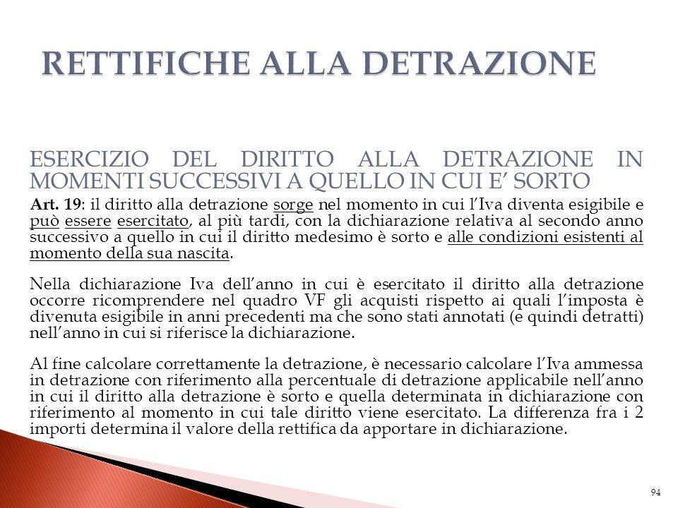 ESERCIZIO DEL DIRITTO ALLA DETRAZIONE IN MOMENTI SUCCESSIVI A QUELLO IN CUI E' SORTO Art. 19 : il diritto alla detrazione sorge nel momento in cui l'I