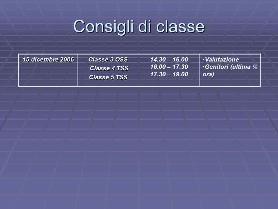 Consigli di classe 15 dicembre 2006 Classe 3 OSS Classe 4 TSS Classe 4 TSS Classe 5 TSS 14.30 – 16.00 16.00 – 17.30 17.30 – 19.00 Valutazione Genitori (ultima ½ ora)