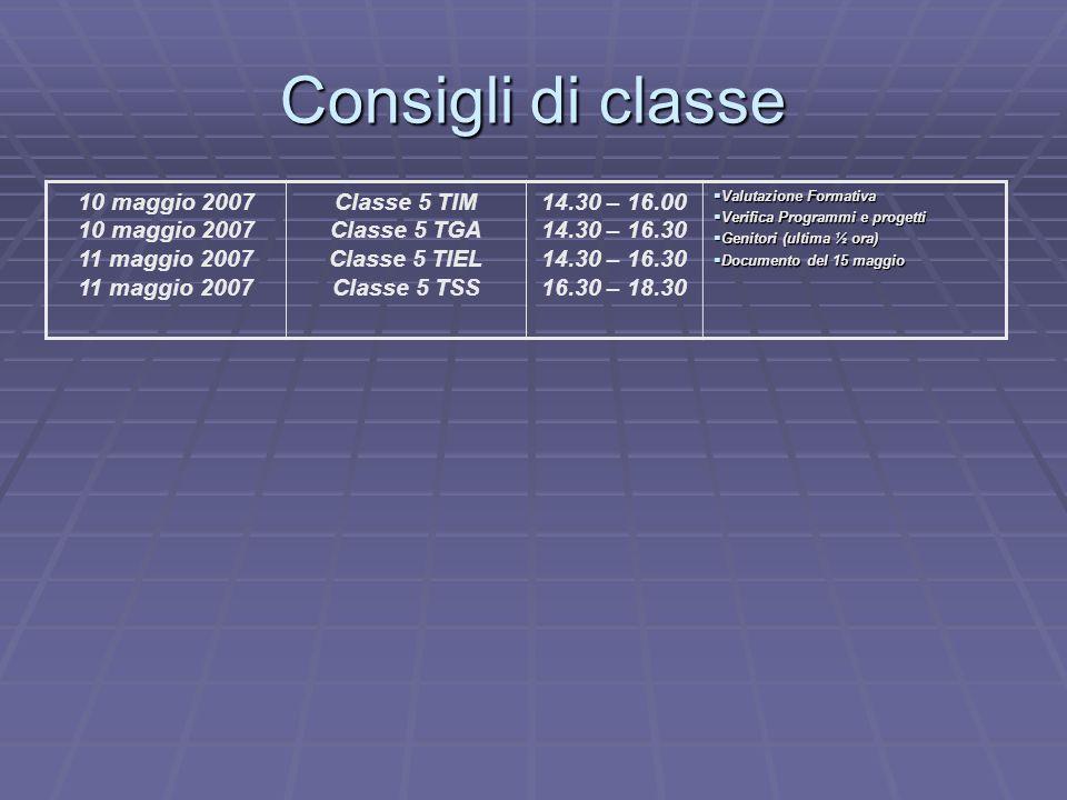 Consigli di classe 10 maggio 2007 11 maggio 2007 Classe 5 TIM Classe 5 TGA Classe 5 TIEL Classe 5 TSS 14.30 – 16.00 14.30 – 16.30 16.30 – 18.30  Valutazione Formativa  Verifica Programmi e progetti  Genitori (ultima ½ ora)  Documento del 15 maggio