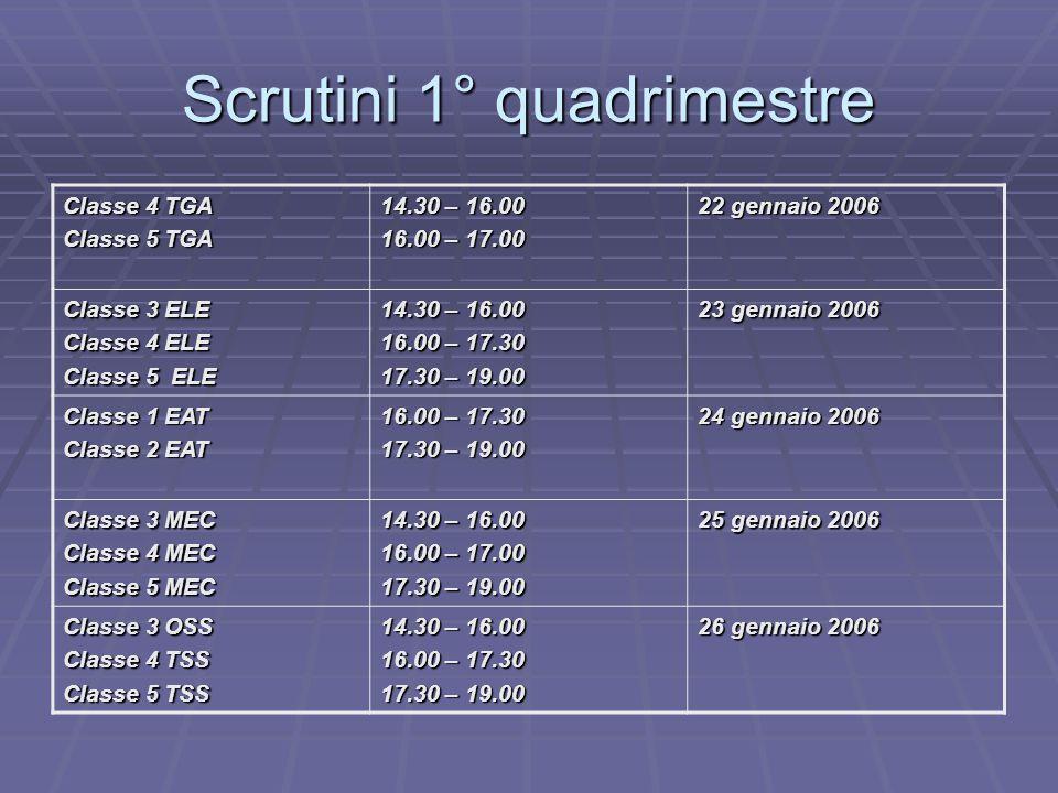 Scrutini 1° quadrimestre Classe 4 TGA Classe 5 TGA 14.30 – 16.00 16.00 – 17.00 22 gennaio 2006 Classe 3 ELE Classe 4 ELE Classe 5 ELE 14.30 – 16.00 16.00 – 17.30 17.30 – 19.00 23 gennaio 2006 Classe 1 EAT Classe 2 EAT 16.00 – 17.30 17.30 – 19.00 24 gennaio 2006 Classe 3 MEC Classe 4 MEC Classe 5 MEC 14.30 – 16.00 16.00 – 17.00 17.30 – 19.00 25 gennaio 2006 Classe 3 OSS Classe 4 TSS Classe 5 TSS 14.30 – 16.00 16.00 – 17.30 17.30 – 19.00 26 gennaio 2006
