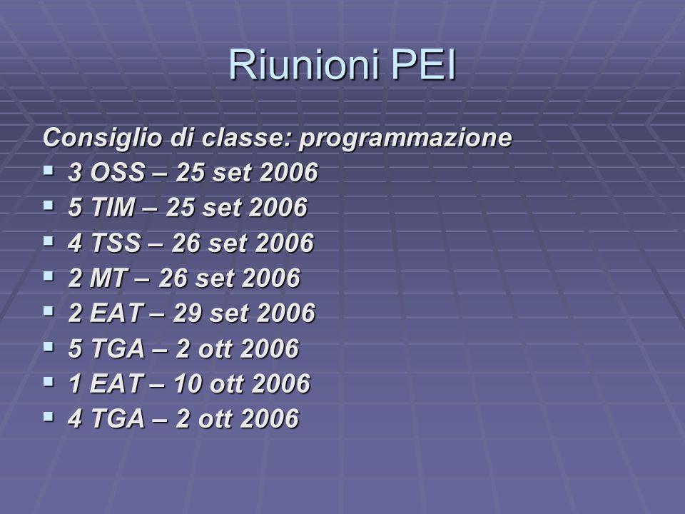 Riunioni PEI Consiglio di classe: programmazione  3 OSS – 25 set 2006  5 TIM – 25 set 2006  4 TSS – 26 set 2006  2 MT – 26 set 2006  2 EAT – 29 set 2006  5 TGA – 2 ott 2006  1 EAT – 10 ott 2006  4 TGA – 2 ott 2006