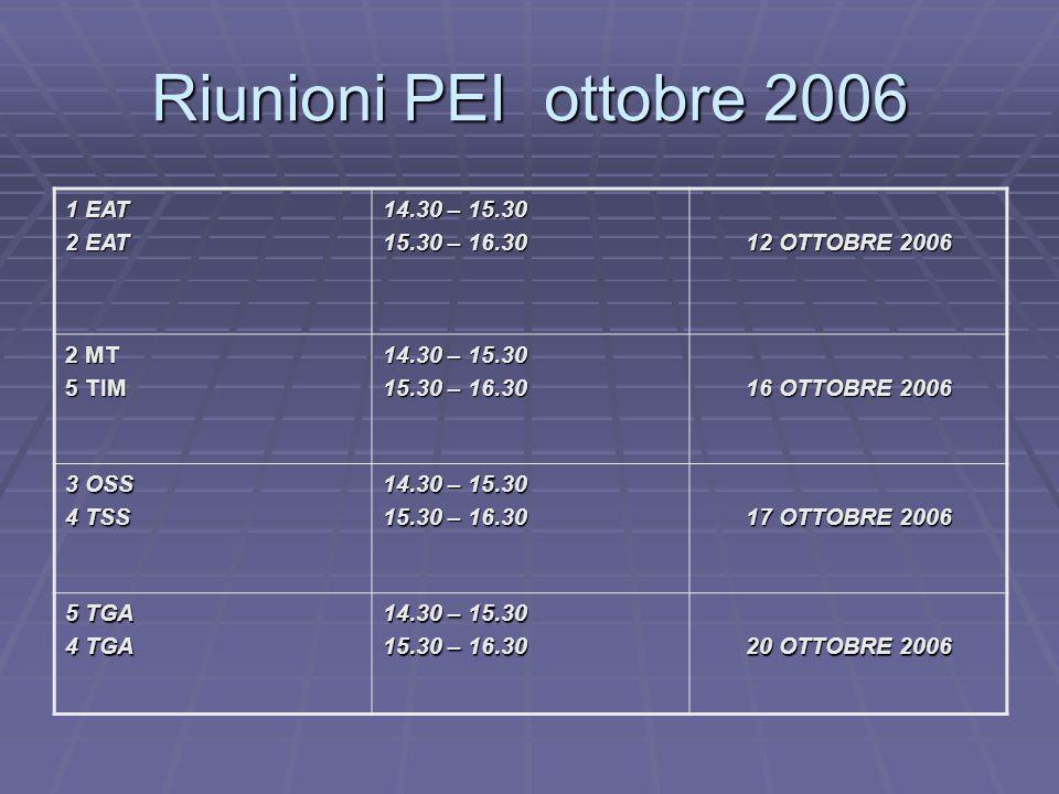 Riunioni PEI ottobre 2006 1 EAT 2 EAT 14.30 – 15.30 15.30 – 16.30 12 OTTOBRE 2006 2 MT 5 TIM 14.30 – 15.30 15.30 – 16.30 16 OTTOBRE 2006 3 OSS 4 TSS 14.30 – 15.30 15.30 – 16.30 17 OTTOBRE 2006 5 TGA 4 TGA 14.30 – 15.30 15.30 – 16.30 20 OTTOBRE 2006