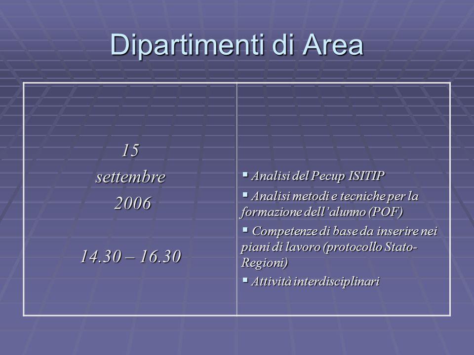 Dipartimenti di Area 15settembre 2006 2006 14.30 – 16.30  Analisi del Pecup ISITIP  Analisi metodi e tecniche per la formazione dell'alunno (POF)  Competenze di base da inserire nei piani di lavoro (protocollo Stato- Regioni)  Attività interdisciplinari
