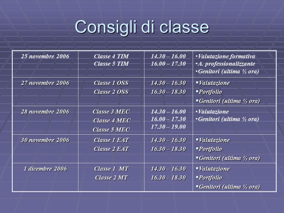 Consigli di classe 25 novembre 2006Classe 4 TIM Classe 5 TIM 14.30 – 16.00 16.00 – 17.30 Valutazione formativa A.
