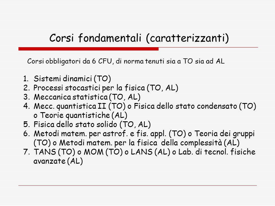 Corsi fondamentali (caratterizzanti) 1.Sistemi dinamici (TO) 2.Processi stocastici per la fisica (TO, AL) 3.Meccanica statistica (TO, AL) 4.Mecc.