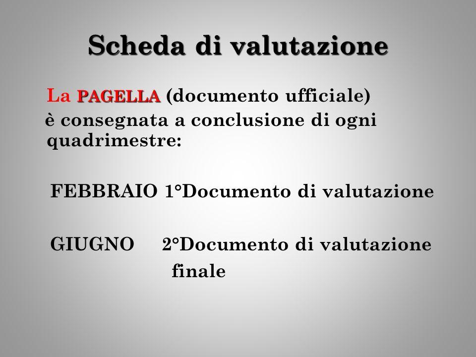Scheda di valutazione PAGELLA La PAGELLA (documento ufficiale) è consegnata a conclusione di ogni quadrimestre: FEBBRAIO 1°Documento di valutazione GI