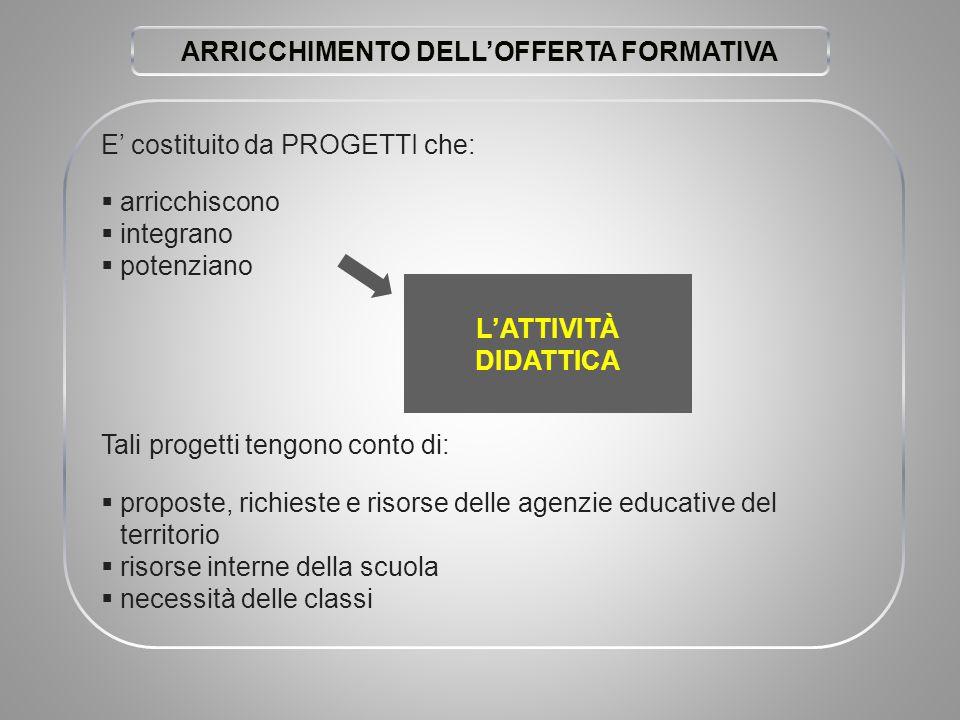 E' costituito da PROGETTI che:  arricchiscono  integrano  potenziano Tali progetti tengono conto di:  proposte, richieste e risorse delle agenzie