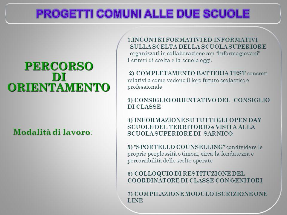 """PERCORSO DI ORIENTAMENTO 1. INCONTRI FORMATIVI ED INFORMATIVI SULLA SCELTA DELLA SCUOLA SUPERIORE organizzati in collaborazione con """"Informagiovani"""" I"""