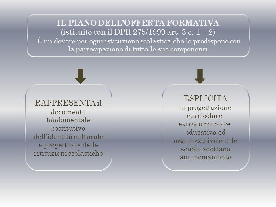 IL PIANO DELL'OFFERTA FORMATIVA (istituito con il DPR 275/1999 art. 3 c. 1 – 2) È un dovere per ogni istituzione scolastica che lo predispone con la p
