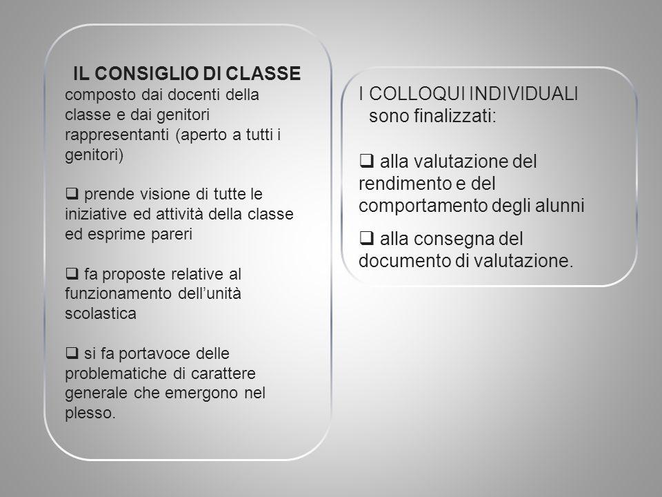 I COLLOQUI INDIVIDUALI sono finalizzati:  alla valutazione del rendimento e del comportamento degli alunni  alla consegna del documento di valutazio