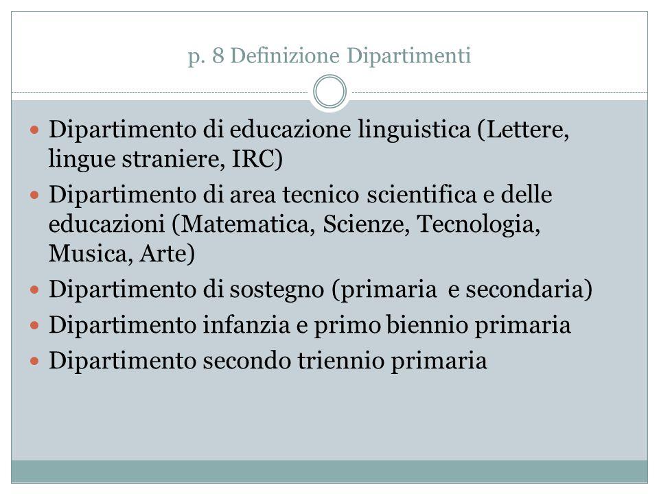p. 8 Definizione Dipartimenti Dipartimento di educazione linguistica (Lettere, lingue straniere, IRC) Dipartimento di area tecnico scientifica e delle