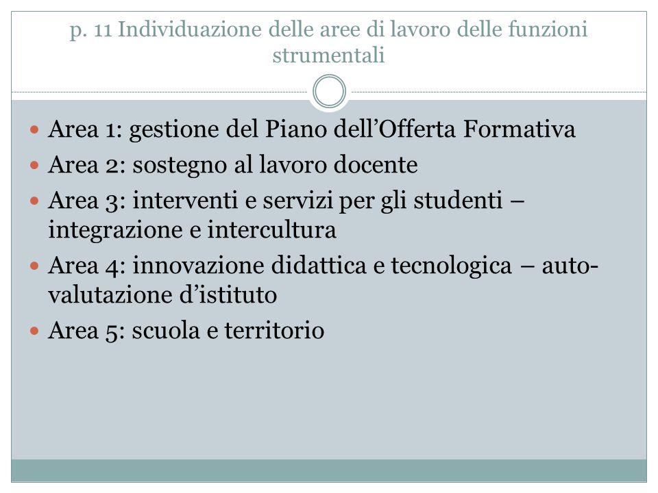 p. 11 Individuazione delle aree di lavoro delle funzioni strumentali Area 1: gestione del Piano dell'Offerta Formativa Area 2: sostegno al lavoro doce