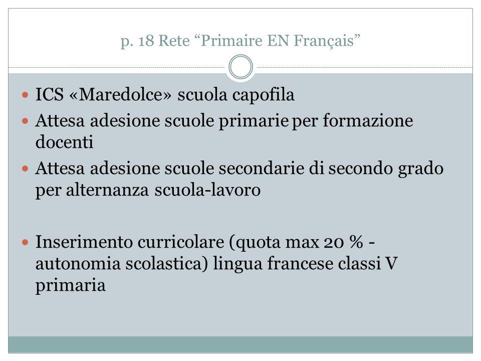 """p. 18 Rete """"Primaire EN Français"""" ICS «Maredolce» scuola capofila Attesa adesione scuole primarie per formazione docenti Attesa adesione scuole second"""