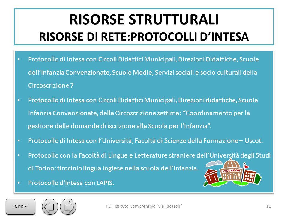 RISORSE STRUTTURALI RISORSE DI RETE:PROTOCOLLI D'INTESA Protocollo di Intesa con Circoli Didattici Municipali, Direzioni Didattiche, Scuole dell'Infan