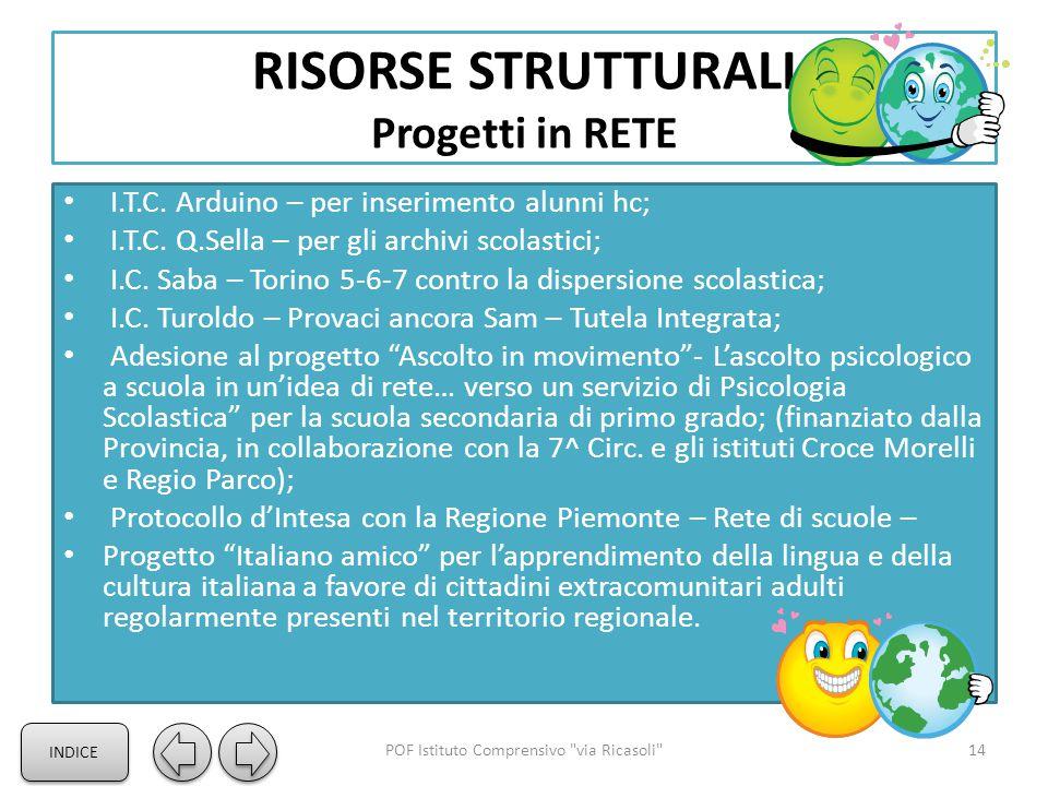 RISORSE STRUTTURALI Progetti in RETE I.T.C. Arduino – per inserimento alunni hc; I.T.C. Q.Sella – per gli archivi scolastici; I.C. Saba – Torino 5-6-7