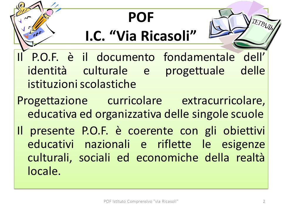 """POF I.C. """"Via Ricasoli"""" Il P.O.F. è il documento fondamentale dell' identità culturale e progettuale delle istituzioni scolastiche Progettazione curri"""