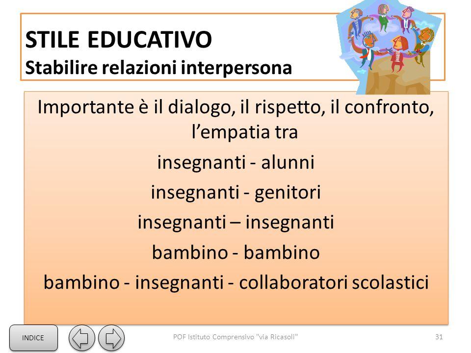 STILE EDUCATIVO Stabilire relazioni interpersona Importante è il dialogo, il rispetto, il confronto, l'empatia tra insegnanti - alunni insegnanti - genitori insegnanti – insegnanti bambino - bambino bambino - insegnanti - collaboratori scolastici Importante è il dialogo, il rispetto, il confronto, l'empatia tra insegnanti - alunni insegnanti - genitori insegnanti – insegnanti bambino - bambino bambino - insegnanti - collaboratori scolastici 31POF Istituto Comprensivo via Ricasoli INDICE