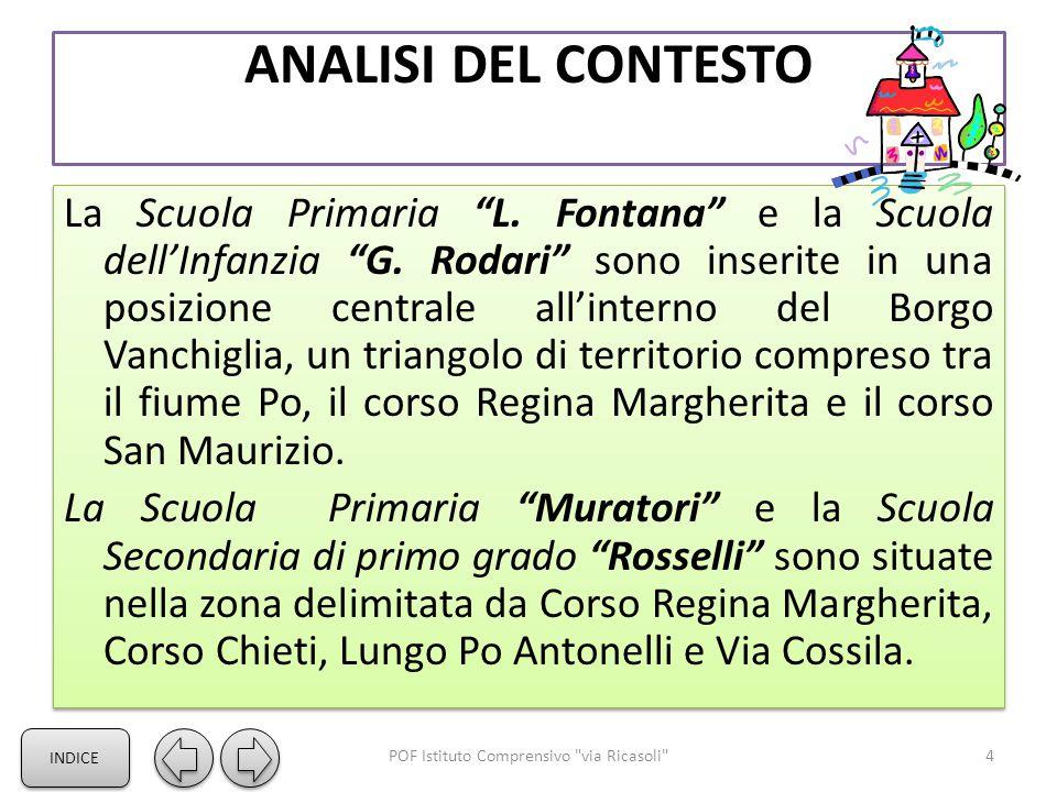 ANALISI DEL CONTESTO La Scuola Primaria L.Fontana e la Scuola dell'Infanzia G.