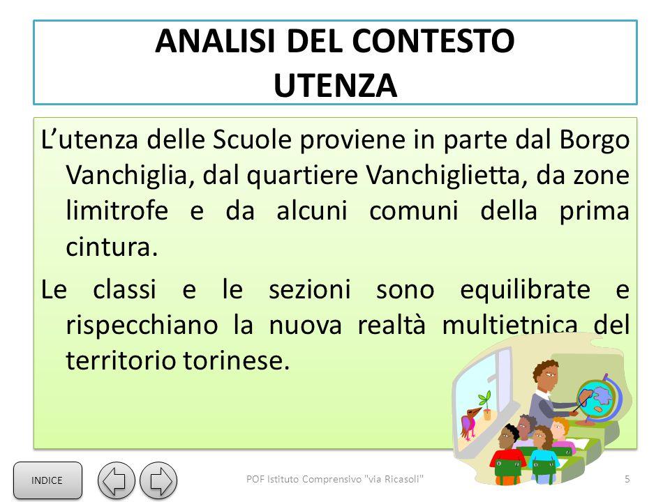 ANALISI DEL CONTESTO UTENZA L'utenza delle Scuole proviene in parte dal Borgo Vanchiglia, dal quartiere Vanchiglietta, da zone limitrofe e da alcuni comuni della prima cintura.