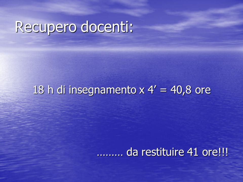 Recupero docenti: 18 h di insegnamento x 4' = 40,8 ore ……… da restituire 41 ore!!!
