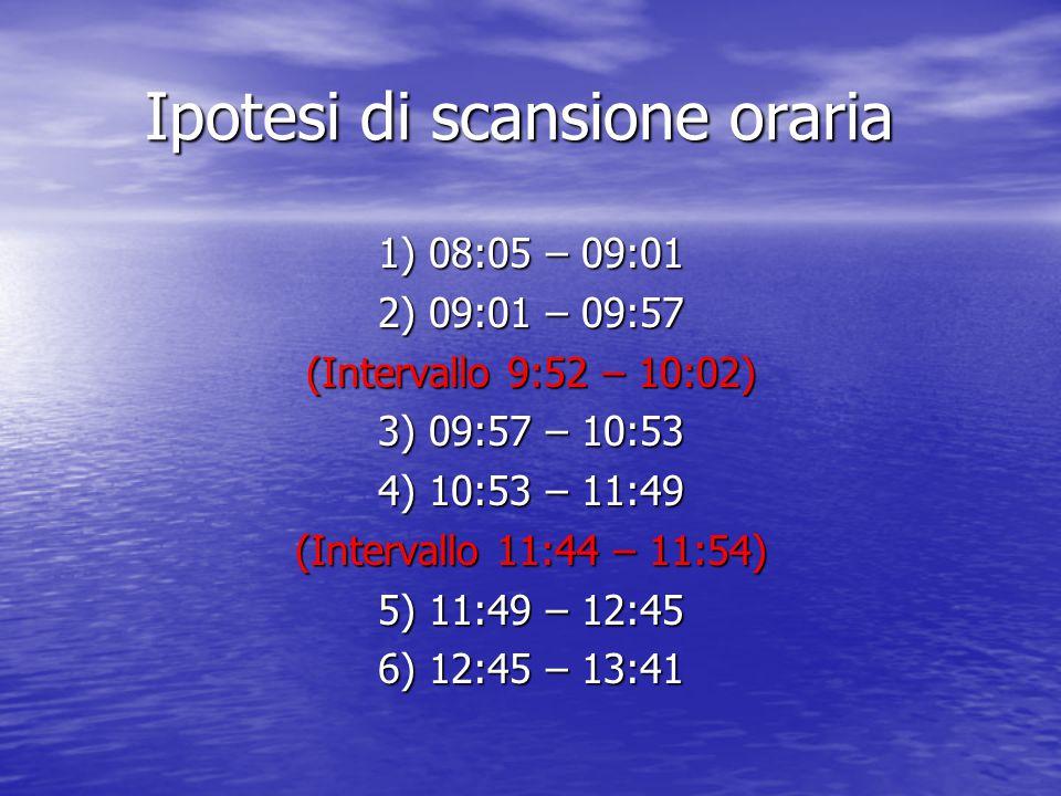 Ipotesi di scansione oraria Ipotesi di scansione oraria 1) 08:05 – 09:01 2) 09:01 – 09:57 (Intervallo 9:52 – 10:02) 3) 09:57 – 10:53 4) 10:53 – 11:49 (Intervallo 11:44 – 11:54) 5) 11:49 – 12:45 6) 12:45 – 13:41