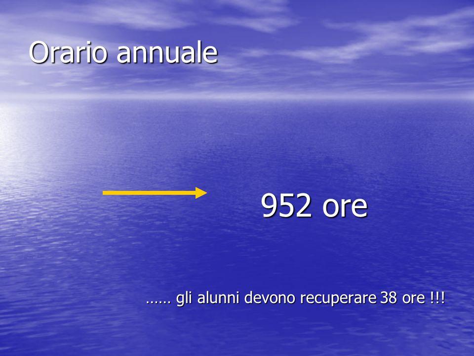 Orario annuale 952 ore 952 ore …… gli alunni devono recuperare 38 ore !!!