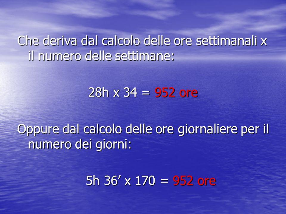 Che deriva dal calcolo delle ore settimanali x il numero delle settimane: 28h x 34 = 952 ore Oppure dal calcolo delle ore giornaliere per il numero dei giorni: 5h 36' x 170 = 952 ore 5h 36' x 170 = 952 ore