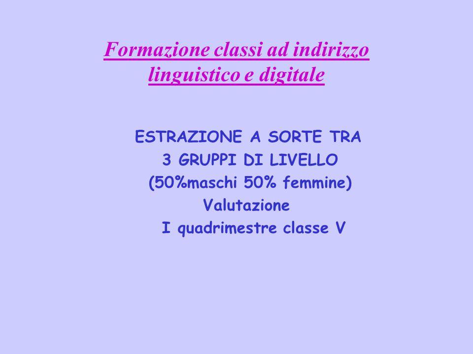 Formazione classi ad indirizzo linguistico e digitale ESTRAZIONE A SORTE TRA 3 GRUPPI DI LIVELLO (50%maschi 50% femmine) Valutazione I quadrimestre cl