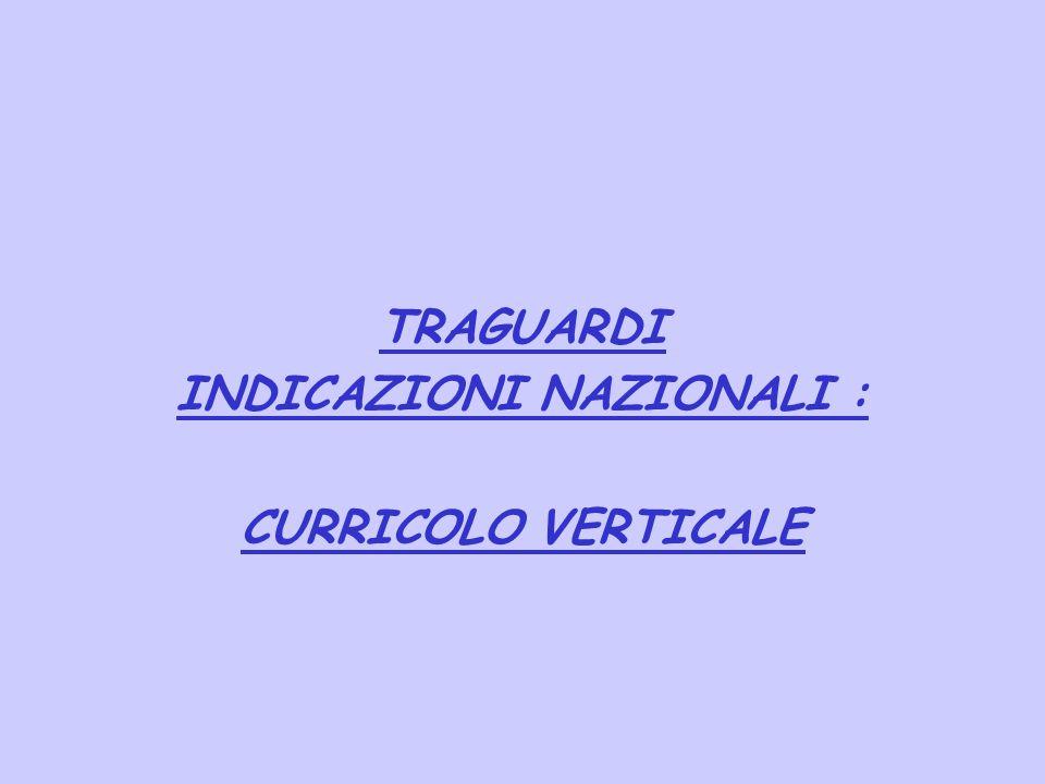TRAGUARDI INDICAZIONI NAZIONALI : CURRICOLO VERTICALE
