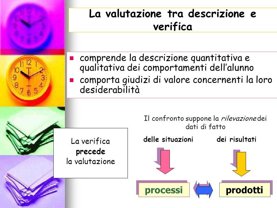 La valutazione tra descrizione e verifica comprende la descrizione quantitativa e qualitativa dei comportamenti dell'alunno comporta giudizi di valore concernenti la loro desiderabilità La verifica precede la valutazione Il confronto suppone la rilevazione dei dati di fatto delle situazioni dei risultati processi prodotti