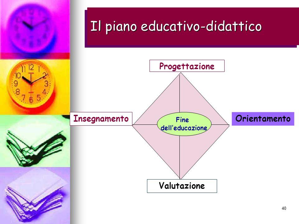 40 Il piano educativo-didattico Insegnamento Progettazione Orientamento Valutazione Fine dell'educazione