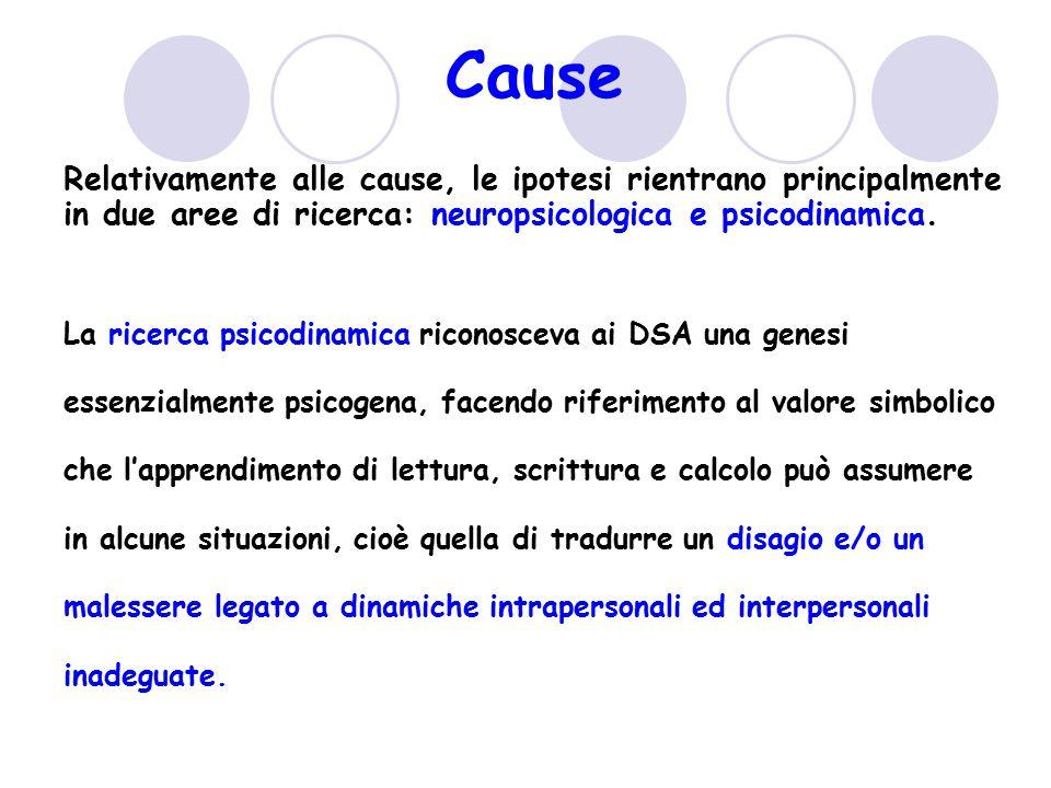 Cause Relativamente alle cause, le ipotesi rientrano principalmente in due aree di ricerca: neuropsicologica e psicodinamica. La ricerca psicodinamica