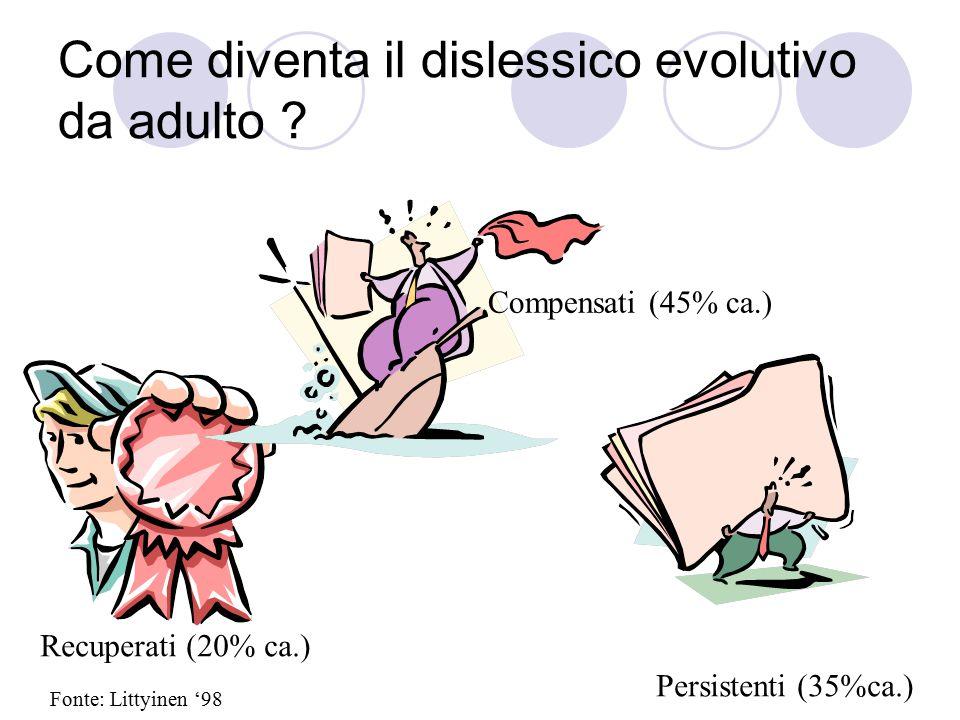Come diventa il dislessico evolutivo da adulto ? Recuperati (20% ca.) Compensati (45% ca.) Persistenti (35%ca.) Fonte: Littyinen '98