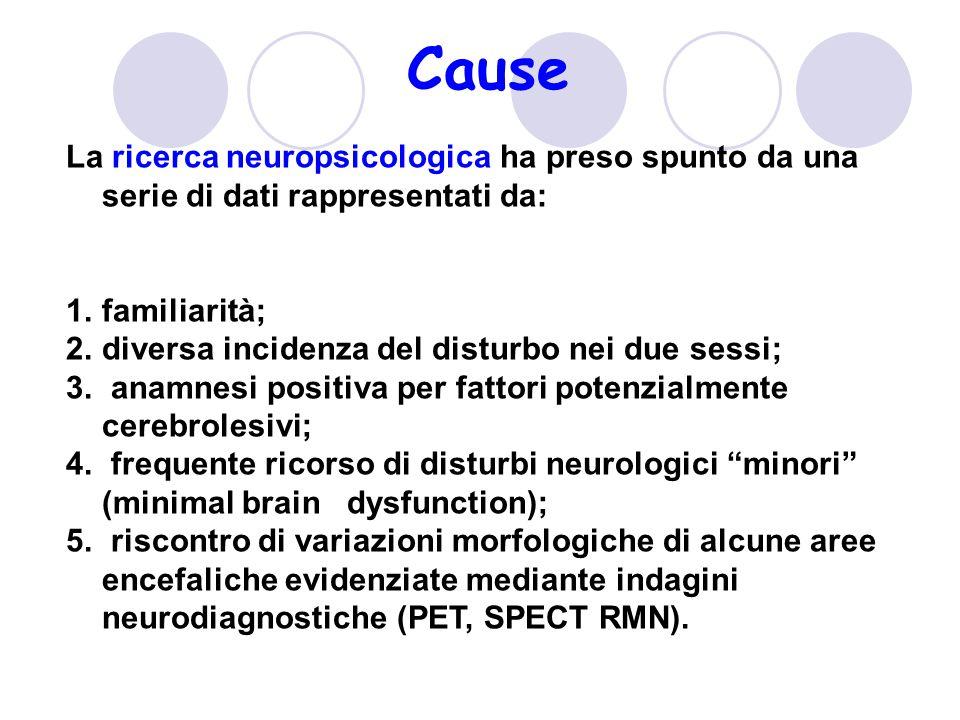Cause La ricerca neuropsicologica ha preso spunto da una serie di dati rappresentati da: 1.familiarità; 2.diversa incidenza del disturbo nei due sessi