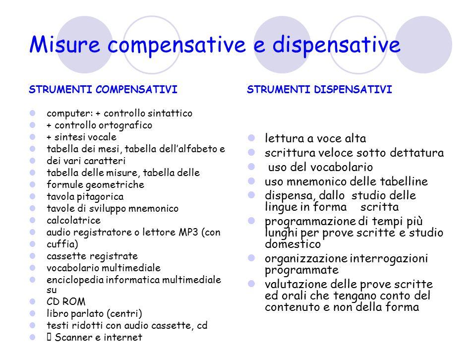 Misure compensative e dispensative STRUMENTI COMPENSATIVI computer: + controllo sintattico + controllo ortografico + sintesi vocale tabella dei mesi,