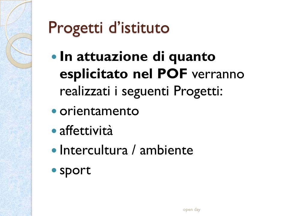 Progetti d'istituto In attuazione di quanto esplicitato nel POF verranno realizzati i seguenti Progetti: orientamento affettività Intercultura / ambiente sport open day