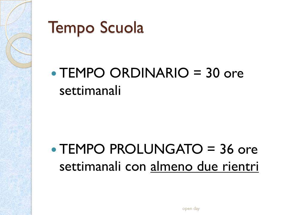 Tempo Scuola TEMPO ORDINARIO = 30 ore settimanali TEMPO PROLUNGATO = 36 ore settimanali con almeno due rientri open day