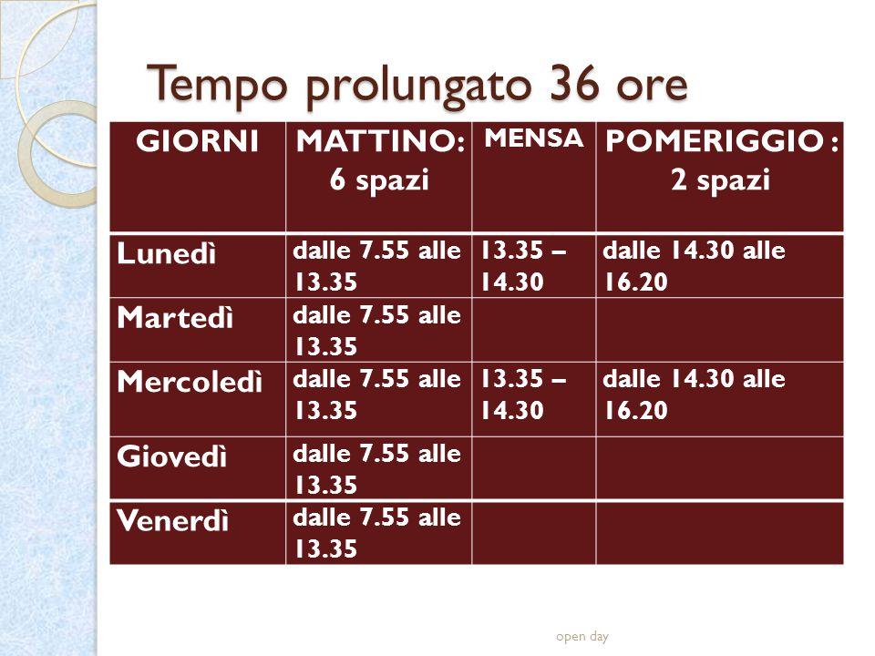 Materie / attività ore Italiano6 Storia - geografia4 Inglese3 Spagnolo2 Matematica4 Scienze2 Tecnologia2 Musica2 Arte e immagine2 Ed.