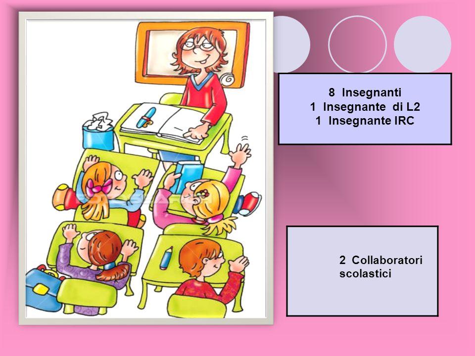 8 Insegnanti 1 Insegnante di L2 1 Insegnante IRC 2 Collaboratori scolastici
