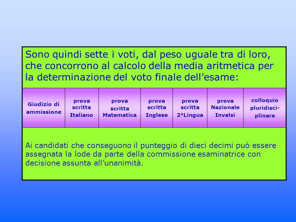 Sono quindi sette i voti, dal peso uguale tra di loro, che concorrono al calcolo della media aritmetica per la determinazione del voto finale dell'esa
