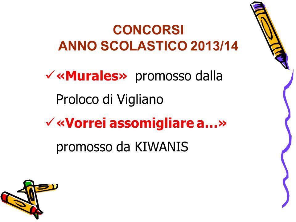 CONCORSI ANNO SCOLASTICO 2013/14 «Murales» promosso dalla Proloco di Vigliano «Vorrei assomigliare a…» promosso da KIWANIS