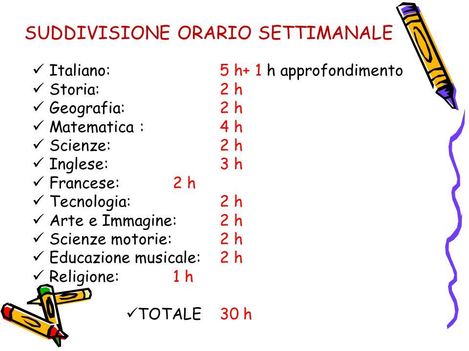 SUDDIVISIONE ORARIO SETTIMANALE Italiano:5 h+ 1 h approfondimento Storia: 2 h Geografia: 2 h Matematica : 4 h Scienze: 2 h Inglese: 3 h Francese: 2 h