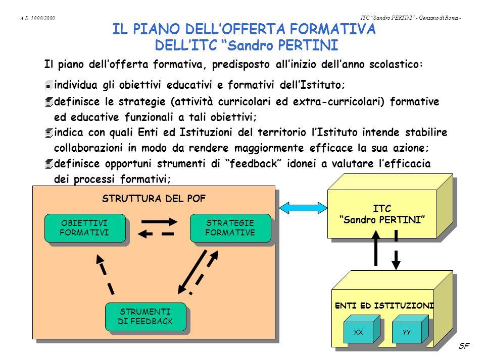 """IL PIANO DELL'OFFERTA FORMATIVA DELL'ITC """"Sandro PERTINI Il piano dell'offerta formativa, predisposto all'inizio dell'anno scolastico: 4individua gli"""